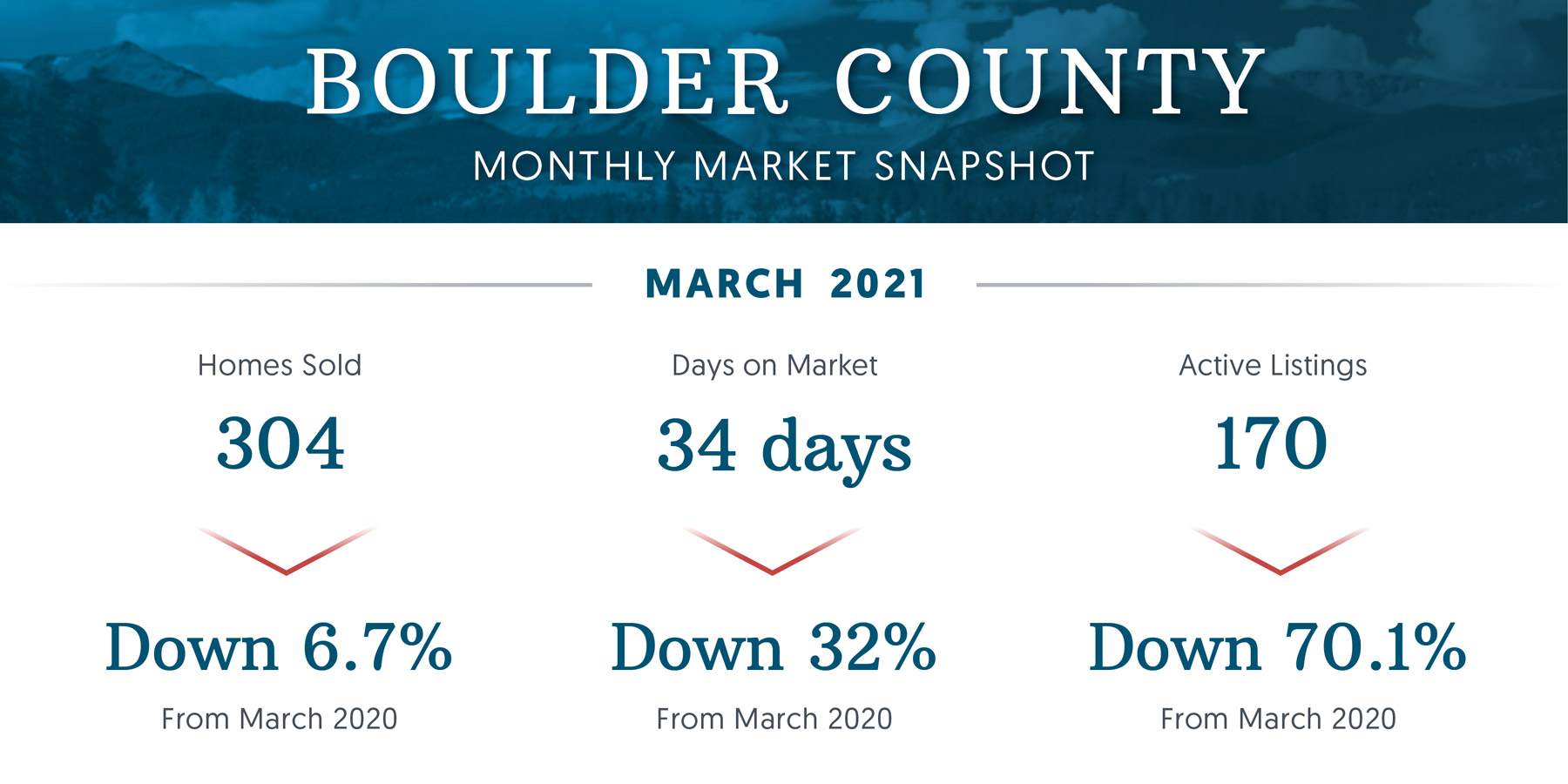 Boulder-County---March-2021